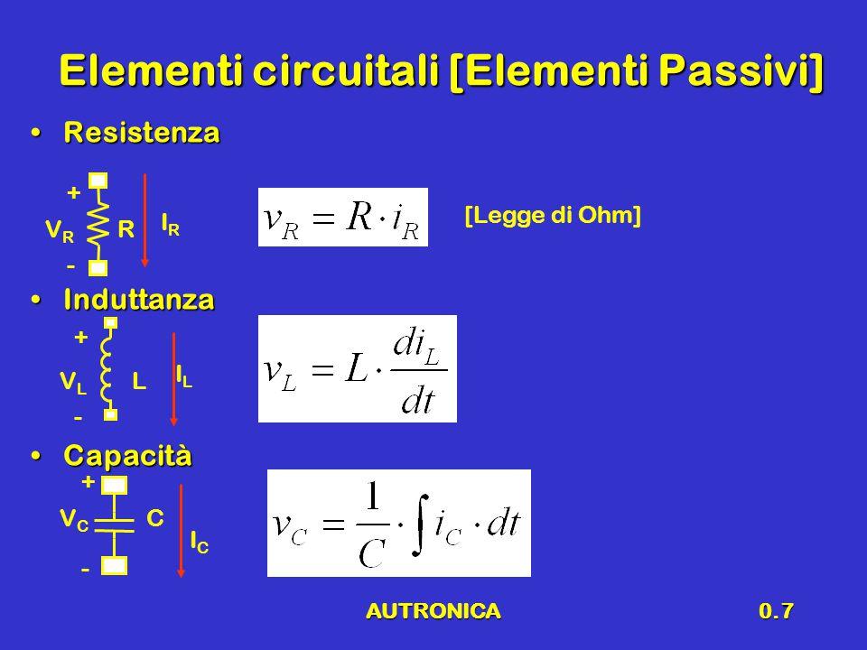 Elementi circuitali [Elementi Passivi]